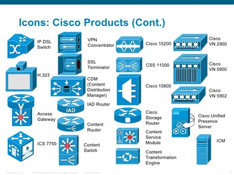 cisco visio stencils cisco icon