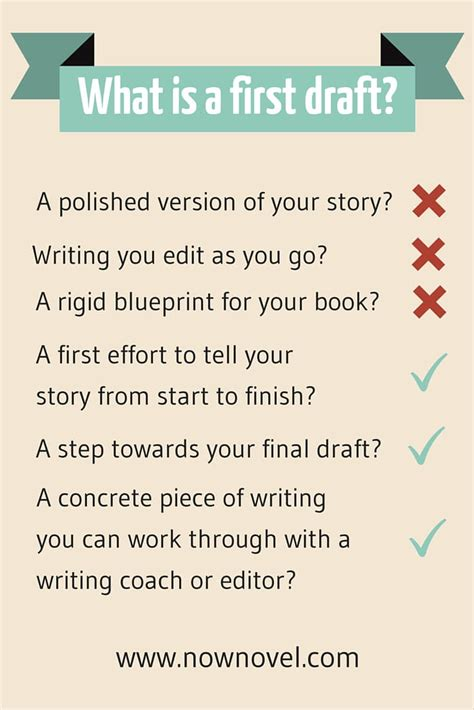 steps to writing a book report 10 steps to writing a book 100 tips part 1 now novel
