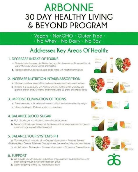 Detox For Healthy Living Spa by The 352 Best Images About Arbonne On Arbonne