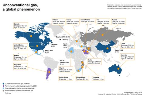 american energy map unconventional gas a global phenomenon
