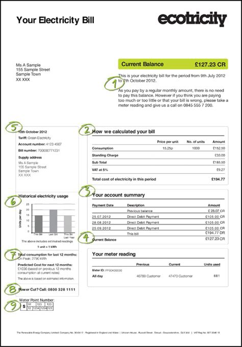 electricity bill payment goa which energy source does the