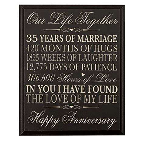 35th anniversary gift for