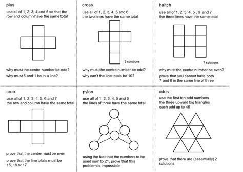 pattern of geometric sequence arithmetic sequence worksheets for middle school
