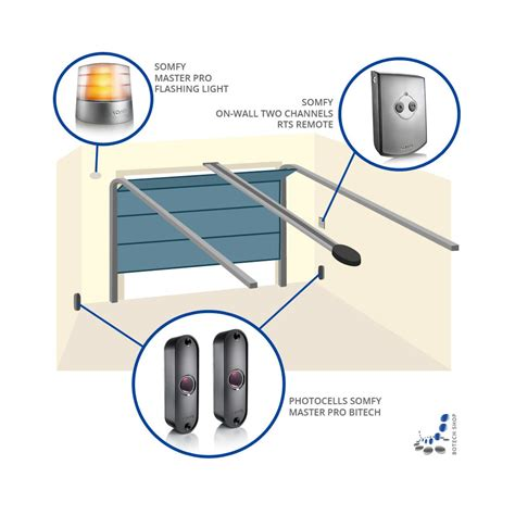 Somfy Garage Door Opener by Dexxo Pro 800 3s Rts 24v Garage Gate Opener