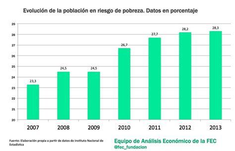nuevo aumento 2016 para los empleados de limpieza aumento sanidad 2015 2016 aumento de la asignasion