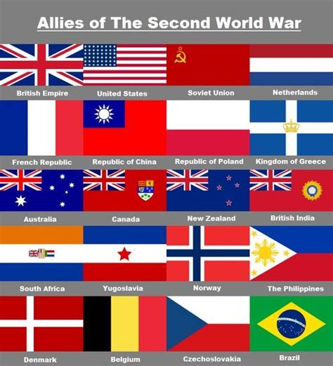 flags of the world during ww2 wwii allies this shows us who was willing to come to the