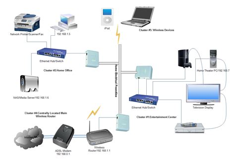 home network design home design fancy with home