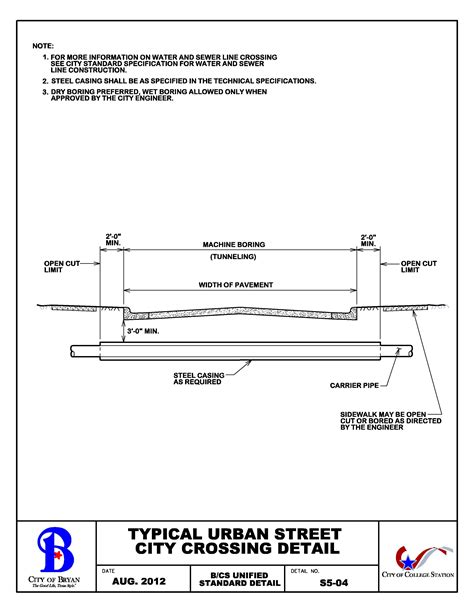 design guidelines sewage works 2008 bryan college station unified design guidelines