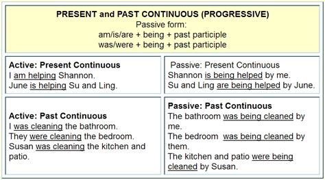 pattern of active voice to passive voice active passive sentences basic it