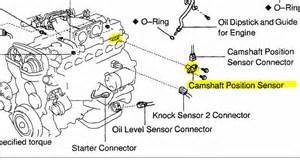 1995 lexus sc300 engine diagram 1995 free engine image for user manual