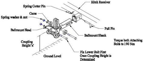 trailer coupler parts diagram trailer coupler parts diagram trailer get free image