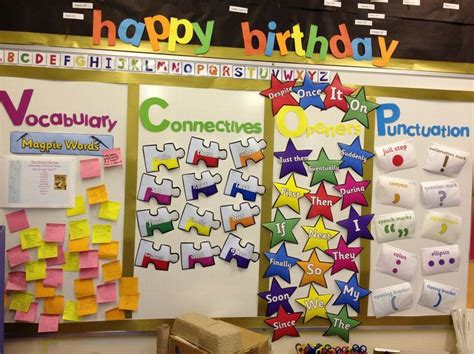 Primary Classroom Decoration Ideas by 25 Best Ideas About Primary Classroom Displays On