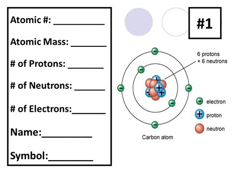 symbol for protons periodic table of elements ppt