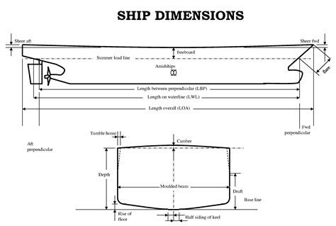 define boat draft marine education ship construction