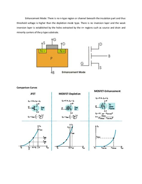 transistor fet y bjt transistor fet bjt 28 images transistors what is the difference between bjt fet and mosfet