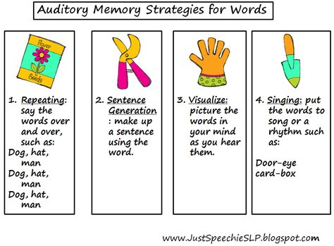 Auditory Memory Activities Worksheets by Worksheet Auditory Memory Worksheets Caytailoc Free