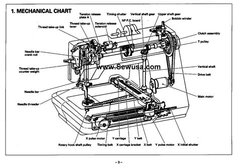 kenmore sewing machine wiring diagram singer sewing