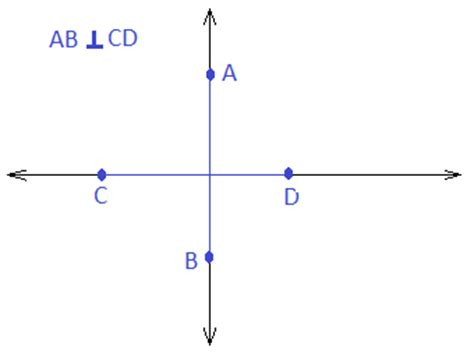 Perpendicular Lines | Perpendicular Lines Definition ... Line Geometry Example