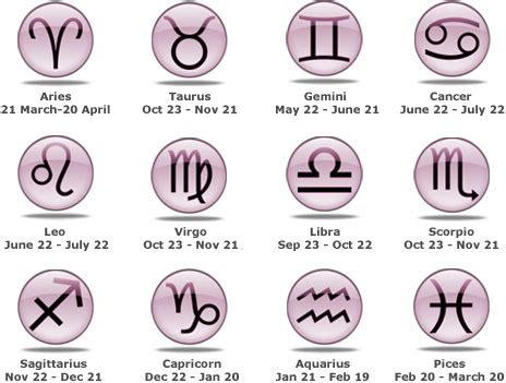 astrological sign should the zodiac have 13 signs