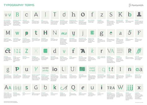 newspaper layout explained infographic common typography jargon explained simply in