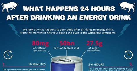 can u drink energy drinks when what happens to your after guzzling an energy drink