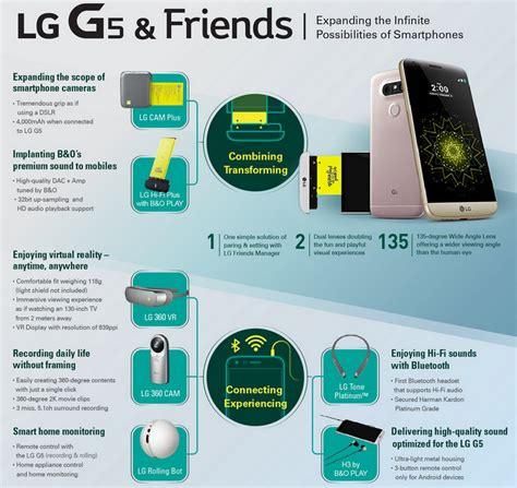 Ac Sharp Dan Spesifikasi inilah pilihan warna dan spesifikasi lengkap lg g5