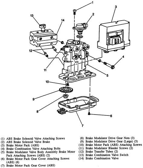 repair anti lock braking 1993 pontiac firebird instrument cluster repair guides anti lock brake system abs abs hydraulic modulator motor pack assembly