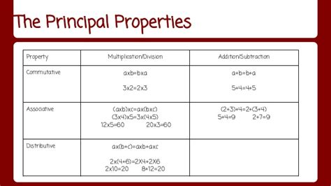 3 Oa 5 Worksheets by Associative Property Of Multiplication Worksheets 6th