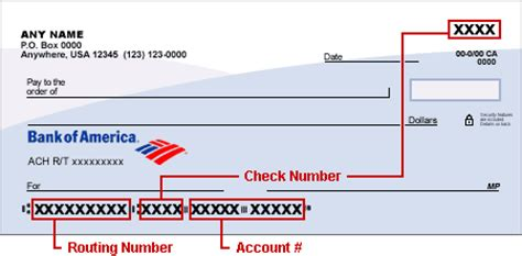 bank routing number bank routing numbers b autos post