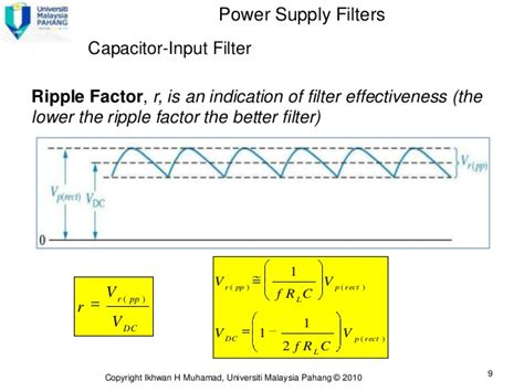 ripple factor of capacitor filter capacitor filter ripple factor 28 images capacitor input filter part3 your electrical home