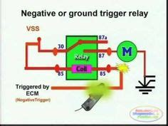 animation showing   electromagnetic relay works magnetism pinterest circuits  engine