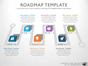 Product Roadmap Template Powerpoint by Six Phase Development Strategy Timeline Roadmapping