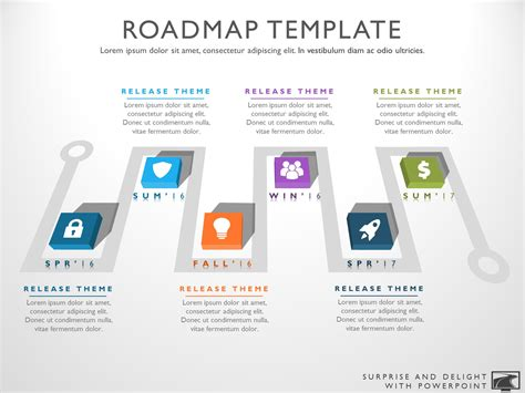 product roadmap presentation template six phase development strategy timeline roadmapping