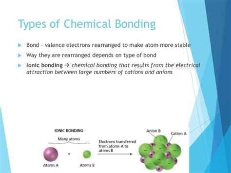chapter 6 section 3 chemical bonding chapter6 chemicalbonding 100707021031 phpapp01