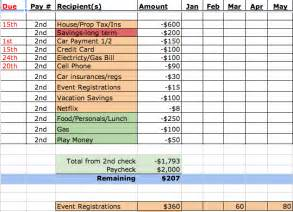 free spreadsheet templates for bills best photos of monthly bill spreadsheet monthly bill