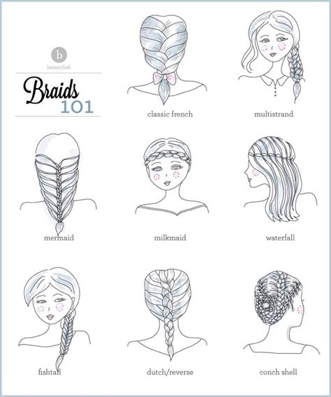 Different Kinds Of Braids Step By Step | different types of braids trusper