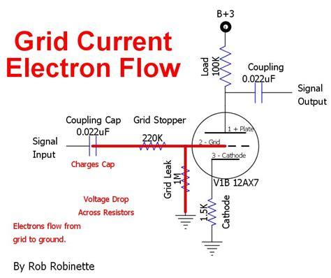 220k grid resistor overdrive