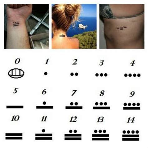 best tattoo numbers 25 best ideas about number tattoo fonts on pinterest
