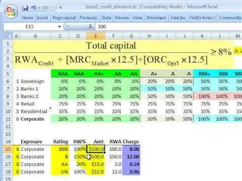 Credit Exposure Calculation Formula Frm Standard Approach To Credit Risk Basel Ii