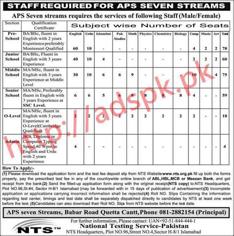 Mba Applicable To Teaching Middle School by Aps Seven Streams Quetta Teaching 2017 Written Test