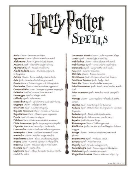 a comprehensive list of the that says that makes me feel about the world books harry potter list of spells bambinis net arts and crafts