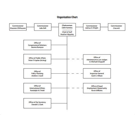doc 650580 non profit organizational chart nonprofit
