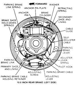 ford drum brake diagram solved just a picture of a brake drum a 1995 ford fixya