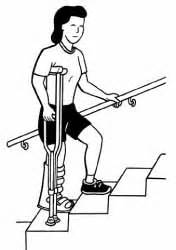 How To Walk Up The Stairs With Crutches by Stair Climbing With Crutches Patient Education Materials