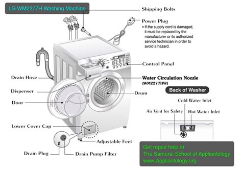 100 panasonic washing machine wiring diagram common