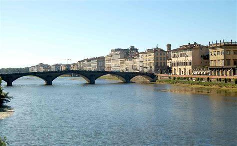 portata fiumi italiani italia fisica