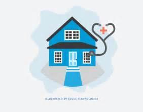quality home health the quality of home health care segue technologies