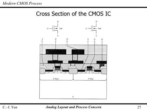 design of analog cmos integrated circuits razavi solution book design of analog cmos integrated circuits answer 28 images fundamental of microelectronics