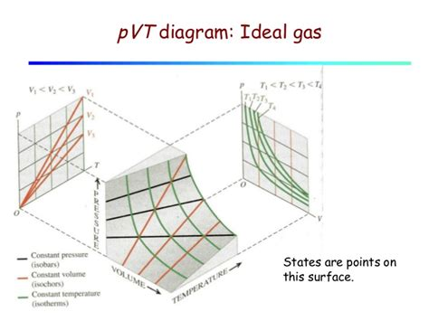 pvt phase diagram pvt phase diagram best free home design idea