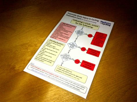 how to make laminated cards medicine of cycling cme conference and sports med